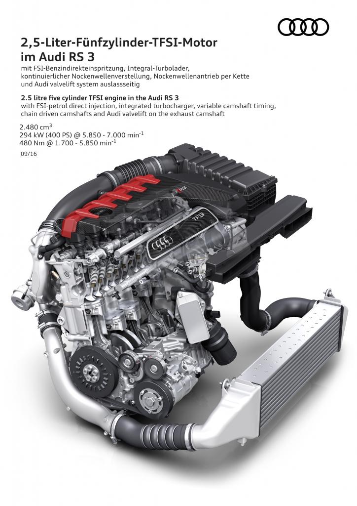 Audi RS 3 Motor